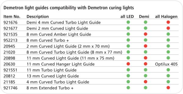 EN_light-guides-table
